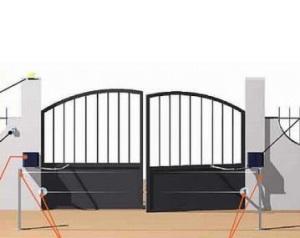 Cat de avantajos este un sistem de automatizari porti?