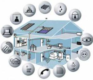 Care sunt avantajele unei case inteligente?